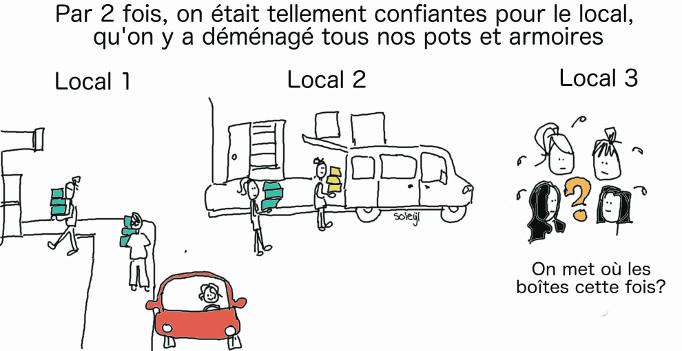LOCO-Epicerie-Ecologique-ZeroDechet-suivi_juin_02s